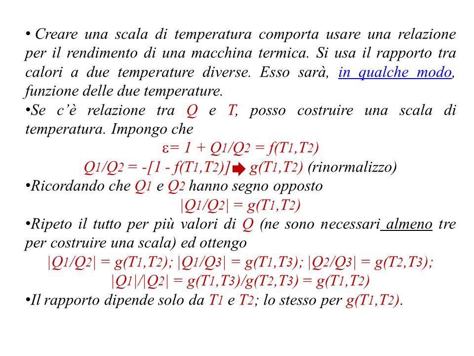 Q1/Q2 = -[1 - f(T1,T2)] g(T1,T2) (rinormalizzo)